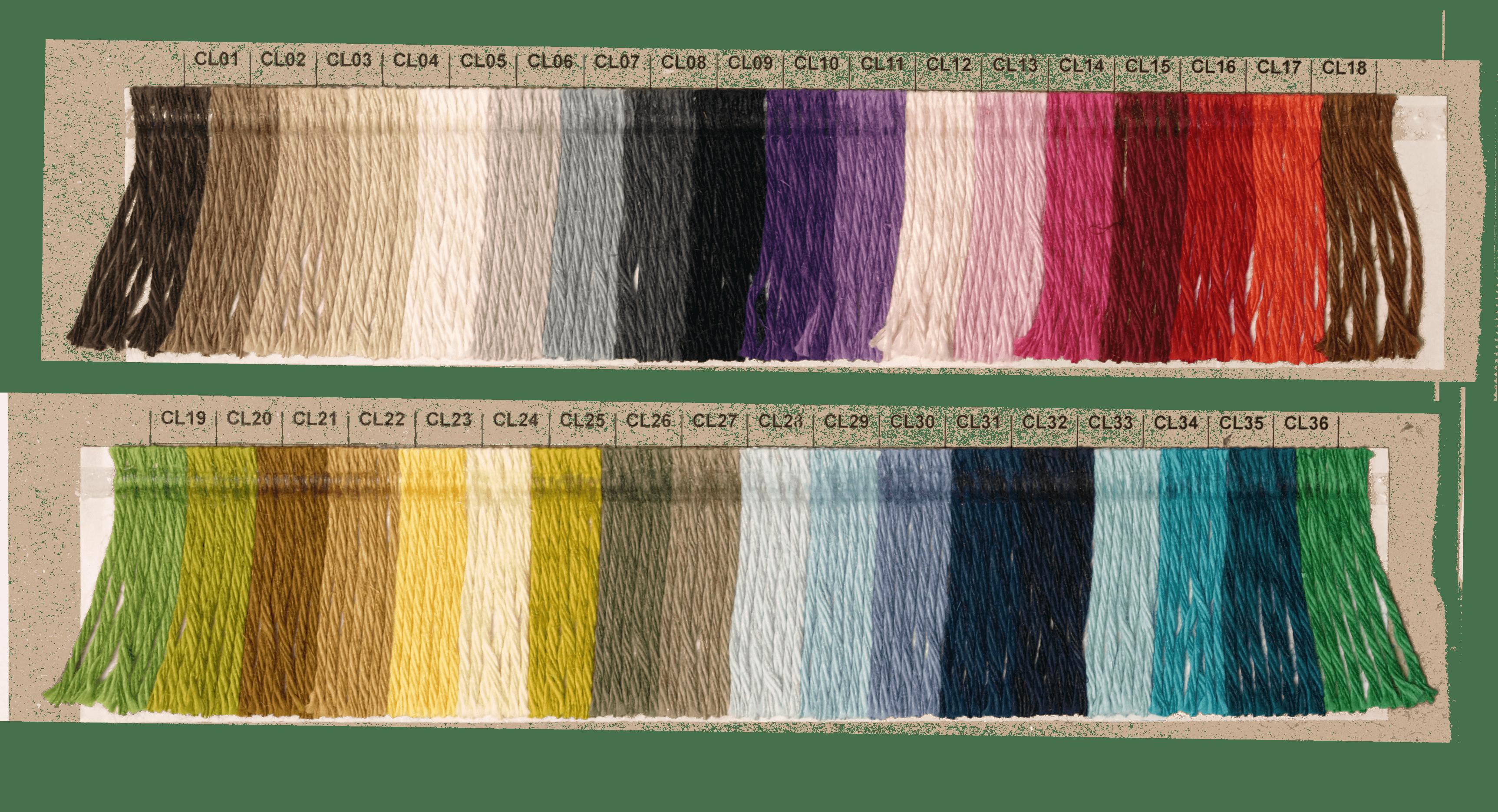 Allino-farvekort